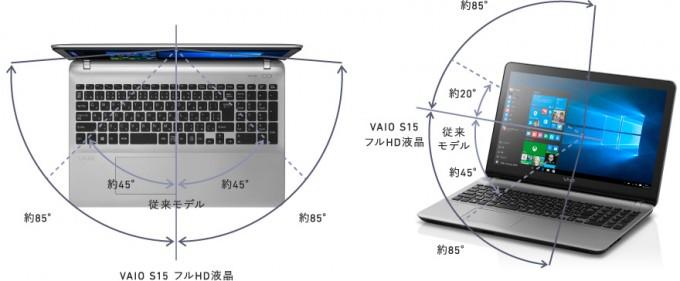 VAIO S15シリーズ「VJS1511」視野角
