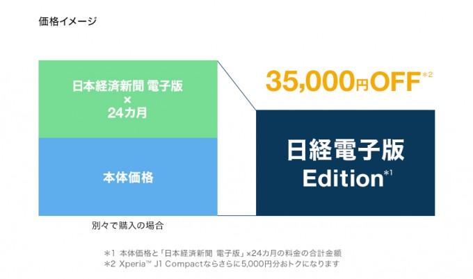 Xperia Tablet、Xperia J1 Compact「日経電子版Edition」購入特典