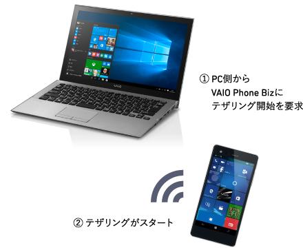 VAIO Phone「VAIO Phone Biz(VPB0511S)」Wi-Fiルーター代わりにも、しかもPCからテザリング操作