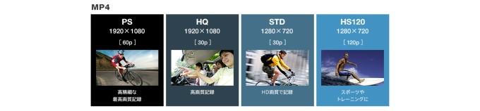 アクションカム「HDR-AS50R」「HDR-AS50」