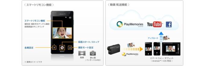 アクションカム「HDR-AS50R」「HDR-AS50」Wi-Fi機能でスマートフォンやタブレットで操作