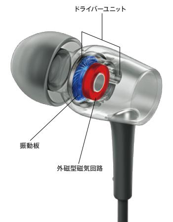 h.ear in Wireless「MDR-EX750BT」