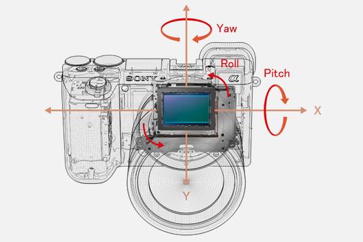 『α6500』ILCE-6500 光学式5軸ボディ内手ブレ補正