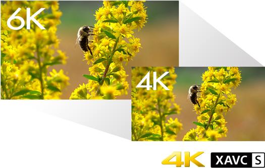 『α6500』「ILCE-6500」 高解像4K動画記録