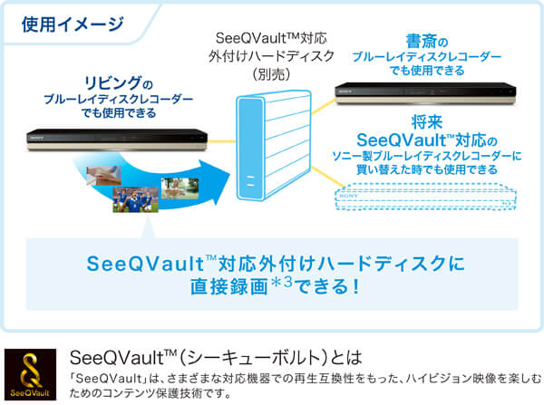 SeeQVault対応
