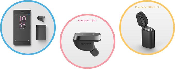 Xperia Ear(XEA10)