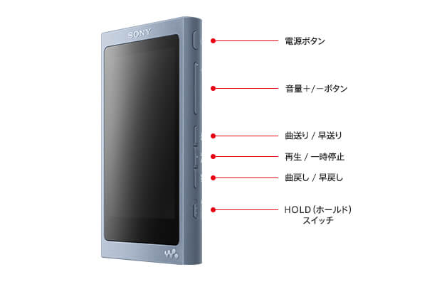 ウォークマン A40シリーズ「NW-A47・NW-A46HN・NW-A45HN・NW-A45」ユーザーインターフェイス(UI)