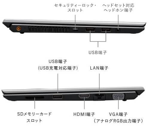 VAIO S11「VJS1121」充実の内蔵端子 レビュー