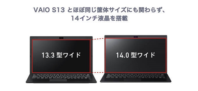 VAIO SX14「VJS1411」サイズ比較